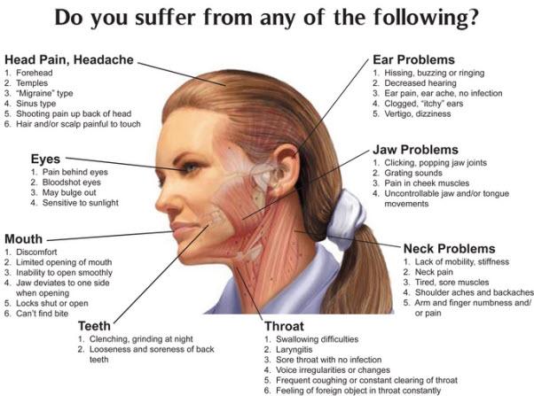 TMJ or TMD treatment in Makati Dental Clinic